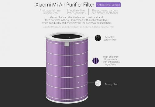 Filter Mi Air Purifier Antibakteriel